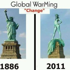 Global Warming Change