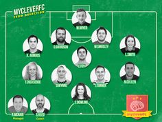 Never mind the opening game of The World Cup this evening, it's all about mycleverfc #WorldCup2014