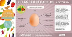 Eggs are an easy, low-calorie source of protein! Learn how to make a simple egg salad that fits into your clean eating goals with this easy hack. #eatclean #whatrealfoodlookslike #myfitnesspal
