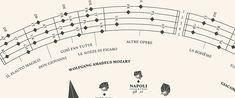 Opera - La Lettura #24 - Corriere della Sera on Behance