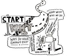 Znalezione obrazy dla zapytania start with why