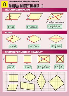 Многоугольники. Набор плакатов | iStudy.su Cnc Programming, Math Vocabulary, Maths, Learn To Read, Algebra, Teaching Math, Geometry, Physics, Preschool