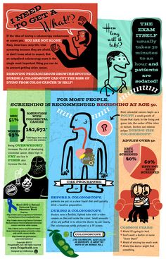 Do you have infographics about medical procedures for your patients?