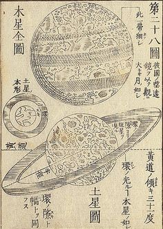 Japanese observations of Jupiter and Saturn Room Posters, Poster Wall, Poster Prints, Japon Illustration, Technical Illustration, Photo Wall Collage, Japanese Art, Vintage Japanese, Sacred Geometry