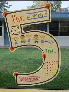 """""""number anchor chart"""" -My cooperating teacher when I student taught in Kindergarten made these number anchor charts. Super cute, and a very nice way to show different ways numbers can look. Teaching Numbers, Numbers Preschool, Math Numbers, Preschool Math, Teaching Math, Math Activities, Maths Fun, Decomposing Numbers, Kindergarten Anchor Charts"""