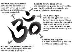 El mantra OM (llamado Udgita Pranayama) nos llena de Paz, de Calma, de Tranquilidad y  Serenidad