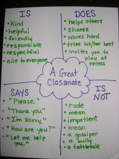 Class management First days of school activity. Maybe we could create a chart like this about leadership for the brownie leadership key badge.