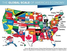 The scale of the economy