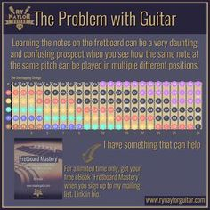 13 Best guitar cords images in 2019 | Guitar Lessons, Guitar chord