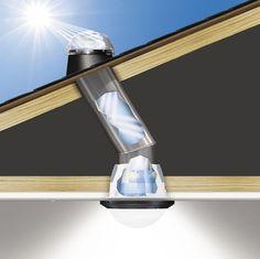 Puits de lumière avec LED SMART SOLATUBE GLOBAL MARKETING INC