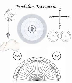 HOW TO USE A PENDULUM.