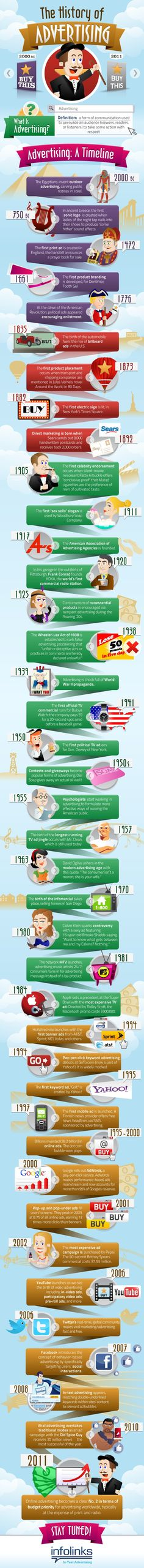 The History of Advertising