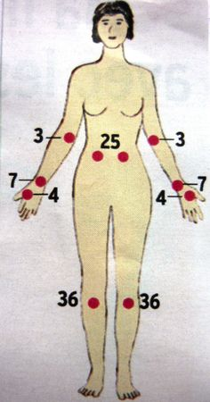Shiatsu, Acupressure Points, Acupressure Massage, Traditional Chinese Medicine, Qigong, Ayurveda, Stress, Diners, Sport