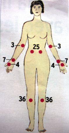 Shiatsu, Acupressure Points, Acupressure Massage, Traditional Chinese Medicine, Qigong, Ayurveda, Stress, Diners, Cellulite