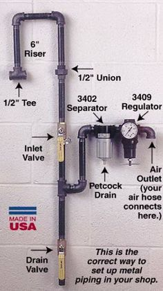 Air compressor water separator, a must have for any shop that needs air