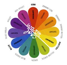 Color theory for knitters!