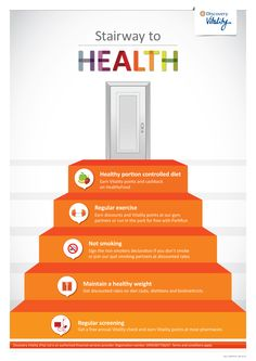 Climb the stairway to health. #healthyliving