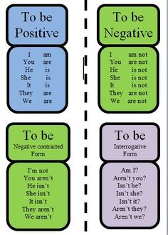 ESL classroom posters - Google Search