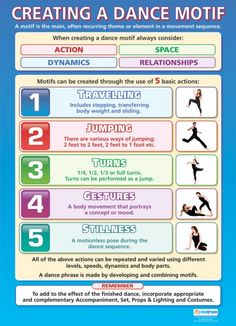 Creating a Dance Motif | Dance Educational School Posters