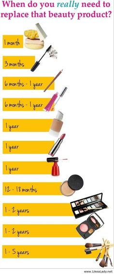 When to clean your makeup drawer