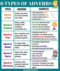 Learn English 486670303483185918 - 6 Basic Types of Adverbs English Grammar Rules, Teaching English Grammar, English Grammar Worksheets, English Verbs, English Language Learning, English Vocabulary Words, English Phrases, Learn English Words, English Study