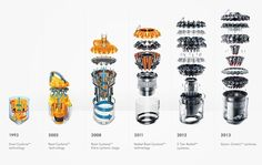 Dyson – owning both the cyclone architecture and cyclone technology Keyboard Warrior, Architecture Design, Deconstruction, Modern Kitchen Design, Industrial Design, Layout Design, 3d Printing, Innovation, Engineering