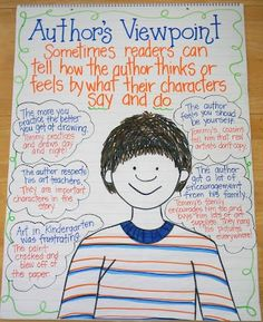 January Anchors Away Linky! Great anchor charts for a variety of topics!