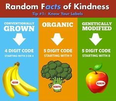 Facts about Veggie/Fruit code  So important to know!!