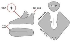 medieval shoe pattern. by Sandra Borges