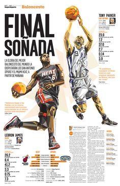 Mañana  inician las finales de la NBA. Los Heat de Miami contra los Spurs de San Antonio.