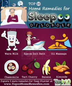 natural remedies for insomnia Top 10 effective Home Remedies for Sleep Disorders. Home Remedies For Sleep, Sleep Apnea Remedies, Top 10 Home Remedies, Insomnia Remedies, Natural Sleep Remedies, Natural Cures, Snoring Remedies, Arthritis Remedies, Natural Health