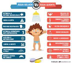 Benefícios do banho quente e do banho frio
