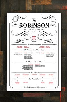 VINTAGE White Family Tree, 5 Generations - Customizable - 13 x 19