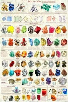 Minerals And Gemstones, Rocks And Minerals, Mineral Chart, Mineral Stone, Rocks And Gems, Back To Nature, Stones And Crystals, Gem Stones, Crystal Healing