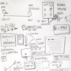 Sketchnotes on simplicity