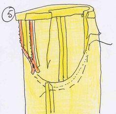 Comment ajuster un pantalon                                                                                                                                                                                 Plus