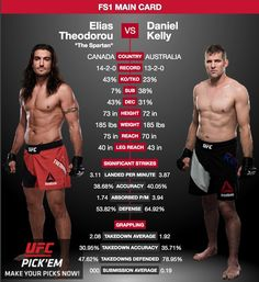 """Check out this matchup for #UFCSydney!  Elias Theodorou @eliastheodorou takes on Daniel Kelly  @danielkellyjudo. . . Kelly a four-time #judo Olympian is entering the #fight on a pair of losses and is looking to regain ground in the #UFC. """"I dont want to lose two in a row in the UFC. I dont think its make or break  I lose this fight and I get punted  but you dont want to lose two in a row. Ive still got things I want to achieve in the sport and you always want to come off a loss firing so its…"""