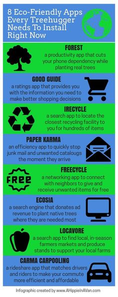 Low waste inspiration Want to make a difference while using your smartphone Ive compiled a list of 12 eco apps that will help you reduce your waste, recycle properly, make more conscious consumption purchases, give back to your community, and more. Smartphone, Plastik Recycling, Recycling Information, Green Living Tips, Green Life, Sustainable Living, Sustainable Energy, Zero Waste, Reduce Waste