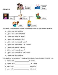 my family tree worksheet my family tree worksheet by annamaria preschool classroom. Black Bedroom Furniture Sets. Home Design Ideas