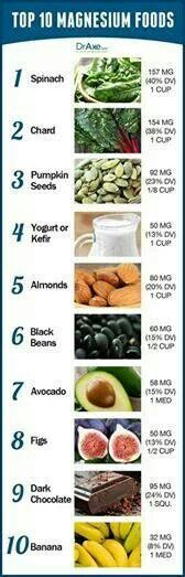 Magnesium for PMS and fatigue. Magnesium metabolizes estrogen and is used in over 300 chemical reaction in the body.