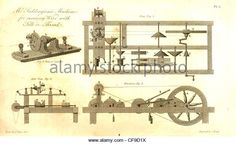 Mr Thomas Saddington's Machine for covering wire with silk or thread for flags - Stock Image