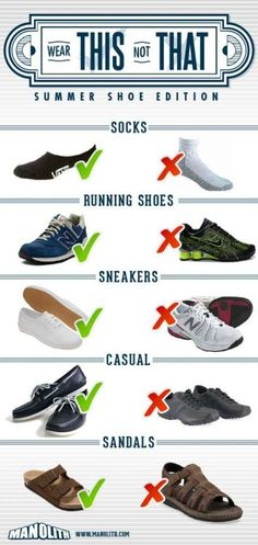 Summer shoe rules for men. Click through for 5 must-read tips to share with your guy this summer. Except if you're wearing running shoes you should be running so wear whatever Style Masculin, Herren Outfit, Men's Wardrobe, Men Style Tips, Men Of Style, Mode Outfits, School Outfits, Men's Grooming, Casual Sneakers