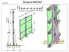 Linea MACRO - Pannelli divisori, pareti mobili, separè su ruote, schermi flessibili, progettazione, produzione e vendita - Clipper System