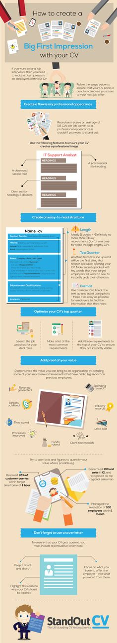 Resume Archives   Career   Pinterest   Infographic, Business and Job ...