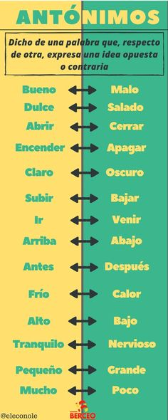 learning spanish How To Learn Spanish Lesson Plans 33 Ideas For 2019 Spanish Help, Learn Spanish Online, Learn To Speak Spanish, Spanish Basics, Study Spanish, Spanish Lesson Plans, Spanish English, Spanish Lessons, French Lessons