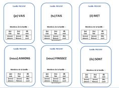 jeu conjugaison French Class, Teaching French, Verb Chart, French Verbs, French Resources, Cycle 3, Foreign Languages, Education, French Nails