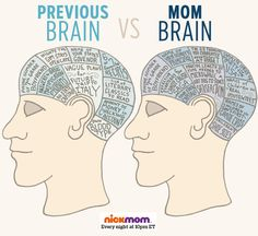Your Brain Is A Powerful Thing, Until You Have Kids And This Happens