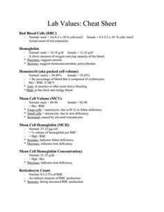 Super medical assistant study cheat sheets lab values Ideas Nursing Lab Values, Nursing Labs, Nclex Lab Values, Nursing Study Tips, Nursing Board, Nursing Assessment, Pharmacology Nursing, Pathophysiology Nursing, Neonatal Nursing