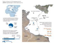"""EUROPA (Mc., 16 oct 2013)       - INMIGRACION EUROPEA - """"El drama migratorio en el Mediterráneo"""""""