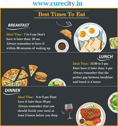 Are you eating at the wrong times? Find out when is the best time to eat meals to stay healthy and fit.